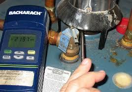 Carbon Monoxide Testing in Trenton